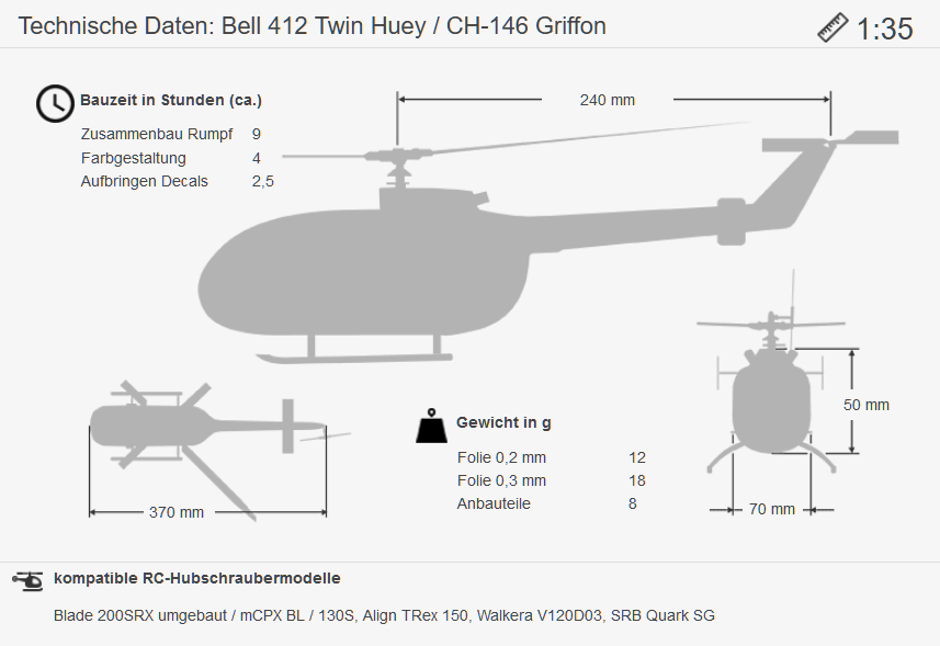 Masse Bell 412 1:35