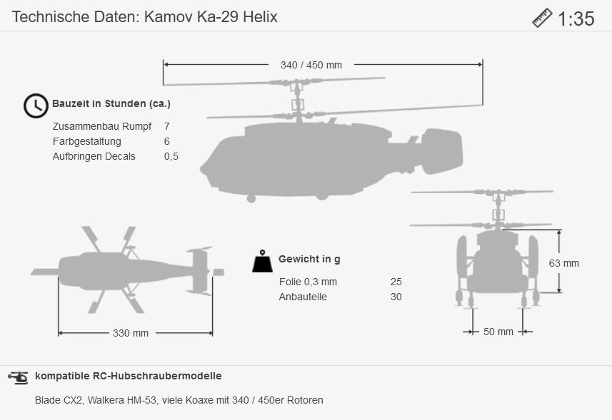 Masse Ka-29 1:35