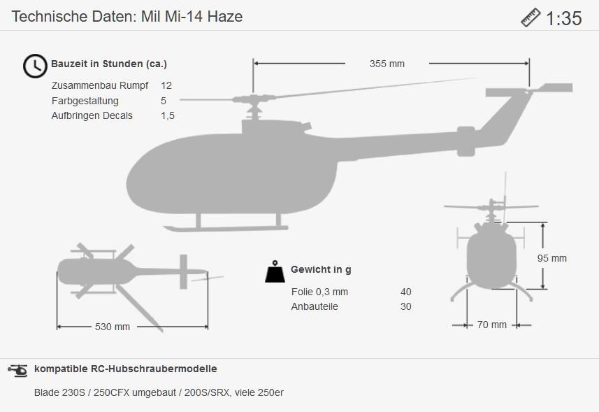 Masse Mi-14 1:35