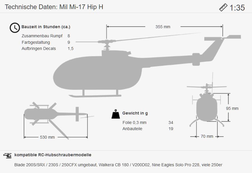 Masse Mi-17 1:35