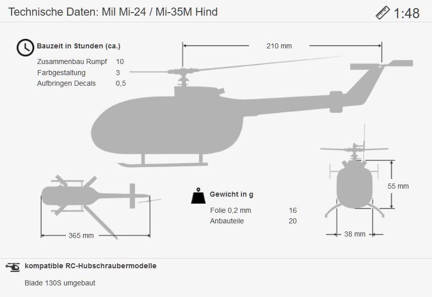 Masse Mi-24 1:48