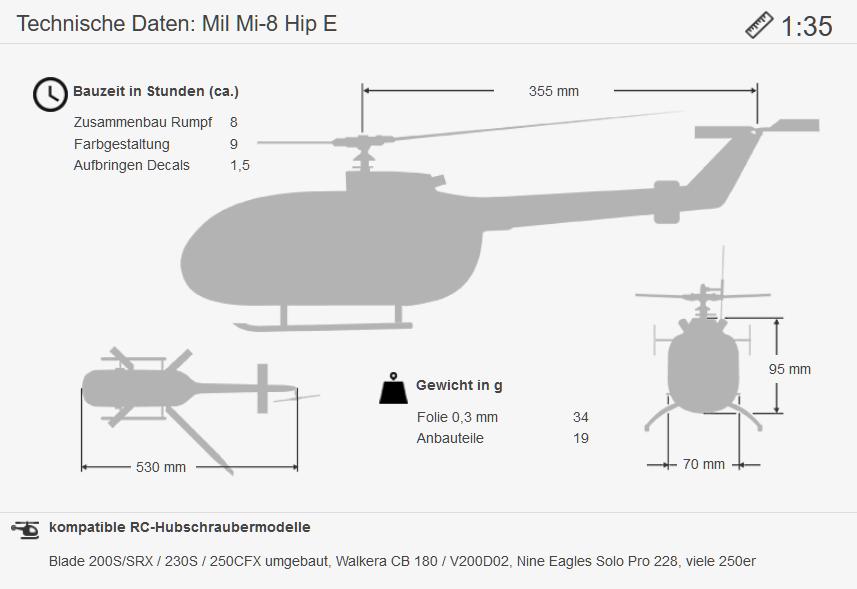 Masse Mi-8 1:35