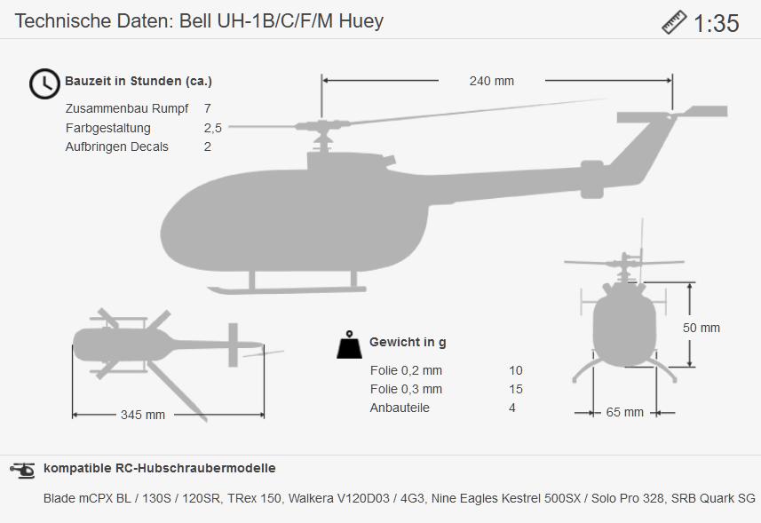 Masse UH-1C 1:35